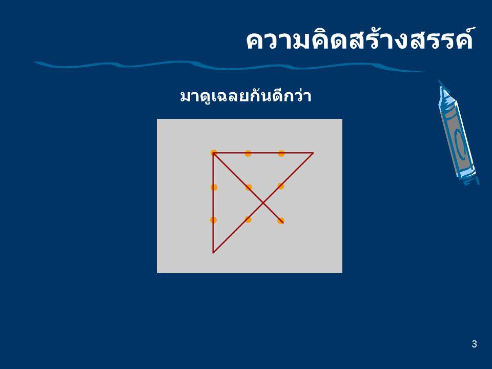 24 Basic Elements สามเหลี่ยม Triangle