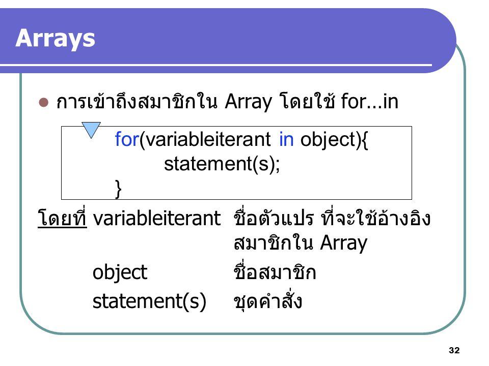 32 Arrays การเข้าถึงสมาชิกใน Array โดยใช้ for…in โดยที่ variableiterant ชื่อตัวแปร ที่จะใช้อ้างอิง สมาชิกใน Array objectชื่อสมาชิก statement(s)ชุดคำสั่ง for(variableiterant in object){ statement(s); }