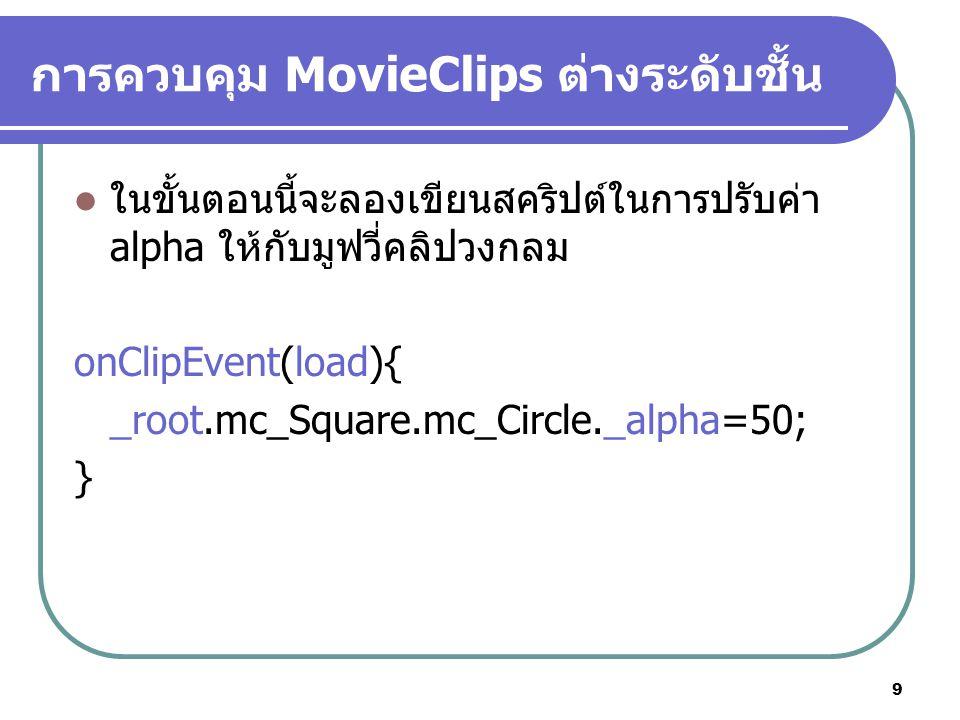 10 การควบคุม MovieClips ต่างระดับชั้น ผลลัพธ์ที่ได้ เมื่อ Instance ตัวนี้ถูก Load เข้ามาใน Movie ก็ให้ทำการลดความทึบของ Instance ชื่อ mc_Circle ซึ่งอยู่ภายใน mc_Square และอยู่ใน _root อีกที ลงเหลือ 50 หมายเหตุ รูปดาวก็จะมีการลดความโปร่งใสไปด้วย เพราะเป็น movieClip ที่อยู่ภายในวงกลมอีกที