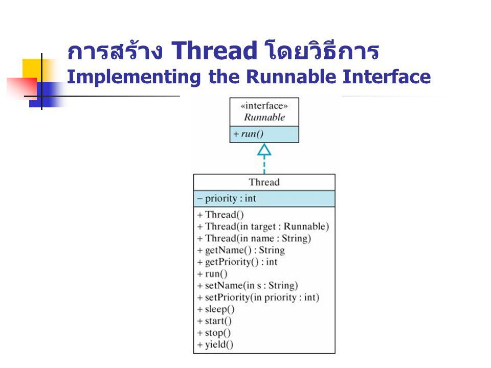 การสร้าง Thread โดยวิธีการ Implementing the Runnable Interface