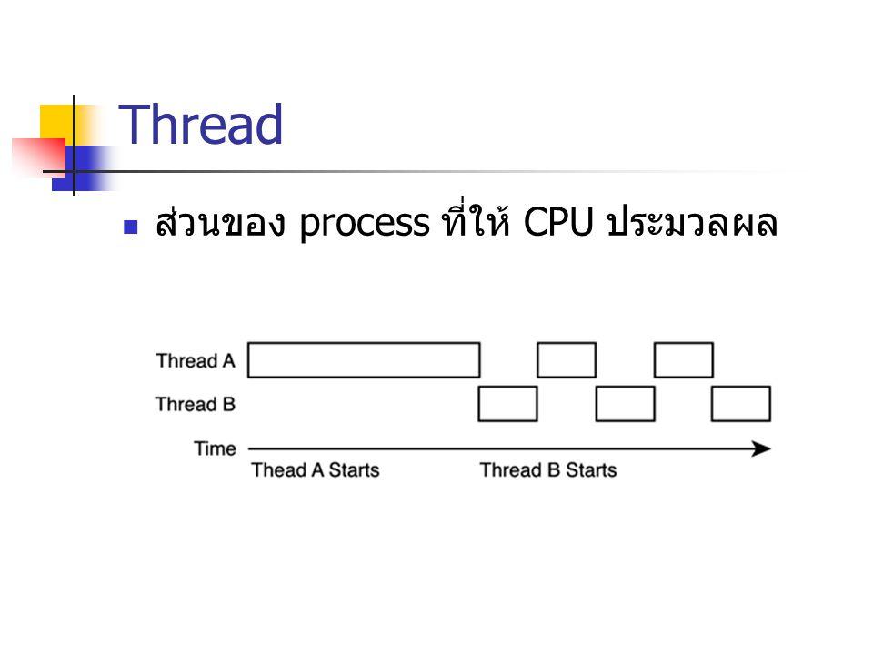 Thread Priority ใช้ setPriority(n) เป็นการกำหนดลำดับความสำคัญของ Thread โดยที่ Thread ที่มีการกำหนด Priority สูงจะมีโอกาสที่จะได้รับการ ประมวลผลก่อน และนานกว่า Thread ที่มี Priority ต่ำกว่า n มีค่าระหว่าง 0-10 public NumberThread(int n) { num = n; setPriority(n); }