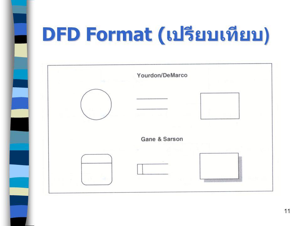 11 DFD Format ( เปรียบเทียบ )