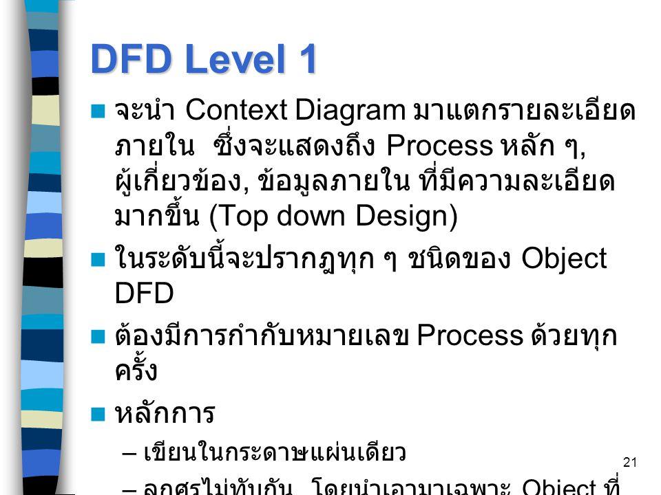 21 DFD Level 1 จะนำ Context Diagram มาแตกรายละเอียด ภายใน ซึ่งจะแสดงถึง Process หลัก ๆ, ผู้เกี่ยวข้อง, ข้อมูลภายใน ที่มีความละเอียด มากขึ้น (Top down Design) ในระดับนี้จะปรากฎทุก ๆ ชนิดของ Object DFD ต้องมีการกำกับหมายเลข Process ด้วยทุก ครั้ง หลักการ – เขียนในกระดาษแผ่นเดียว – ลูกศรไม่ทับกัน โดยนำเอามาเฉพาะ Object ที่ จำเป็น – ควรจัดการลำดับแผนภาพเป็นลำดับแบบ Process Hierarchy Chart ( นำภาพออกมาทีละ ลำดับขั้น ลดความสับสน )