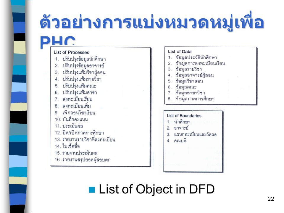 22 ตัวอย่างการแบ่งหมวดหมู่เพื่อ PHC List of Object in DFD