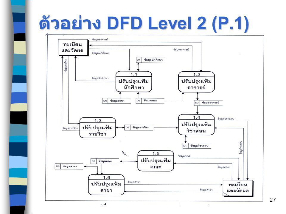 27 ตัวอย่าง DFD Level 2 (P.1)