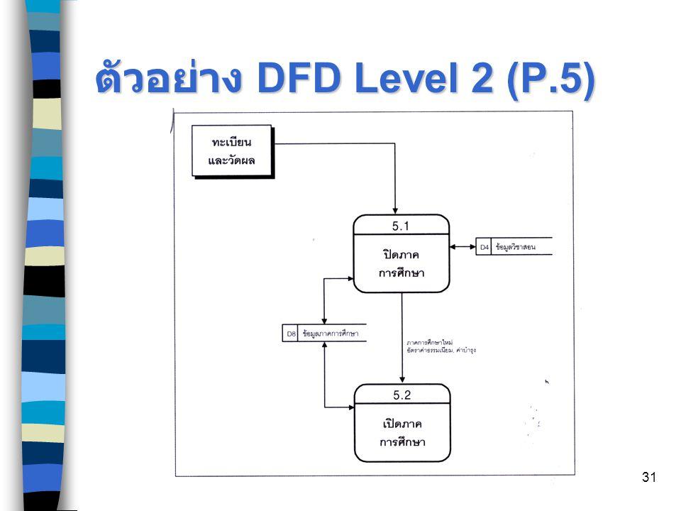 31 ตัวอย่าง DFD Level 2 (P.5)