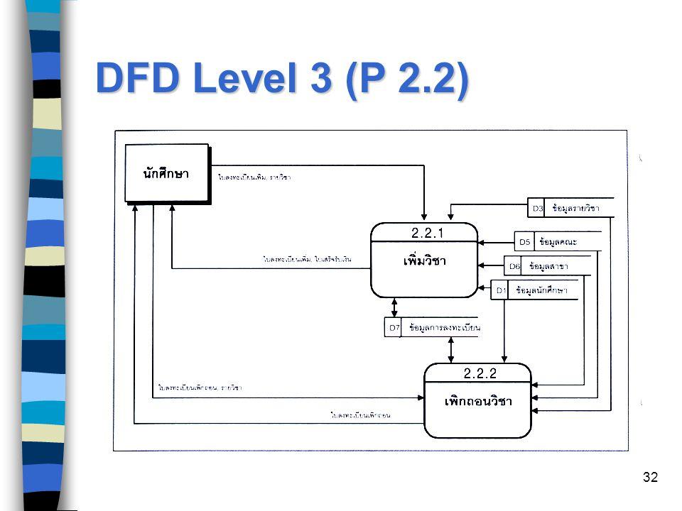 32 DFD Level 3 (P 2.2)