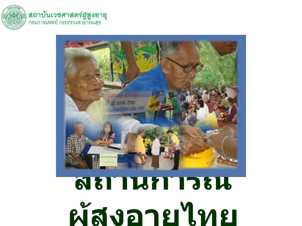 สถานการณ์ ผู้สูงอายุไทย