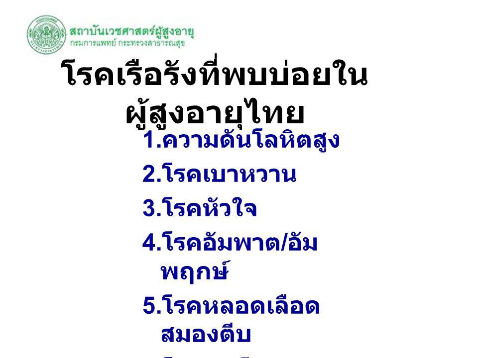 โรคเรื้อรังที่พบบ่อยใน ผู้สูงอายุไทย 1.ความดันโลหิตสูง 2.