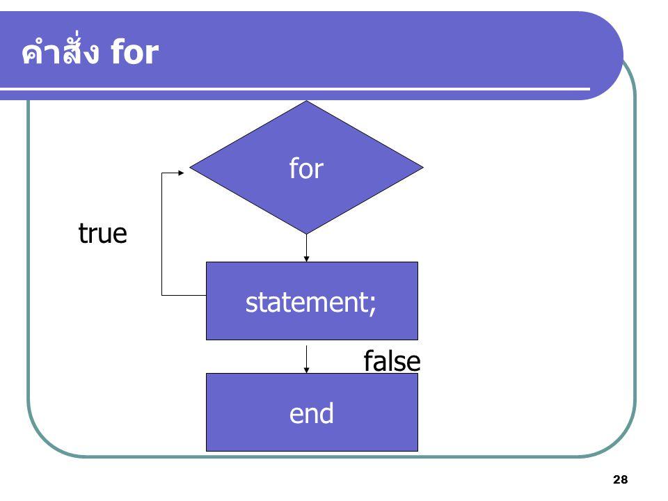 28 คำสั่ง for for statement; end true false