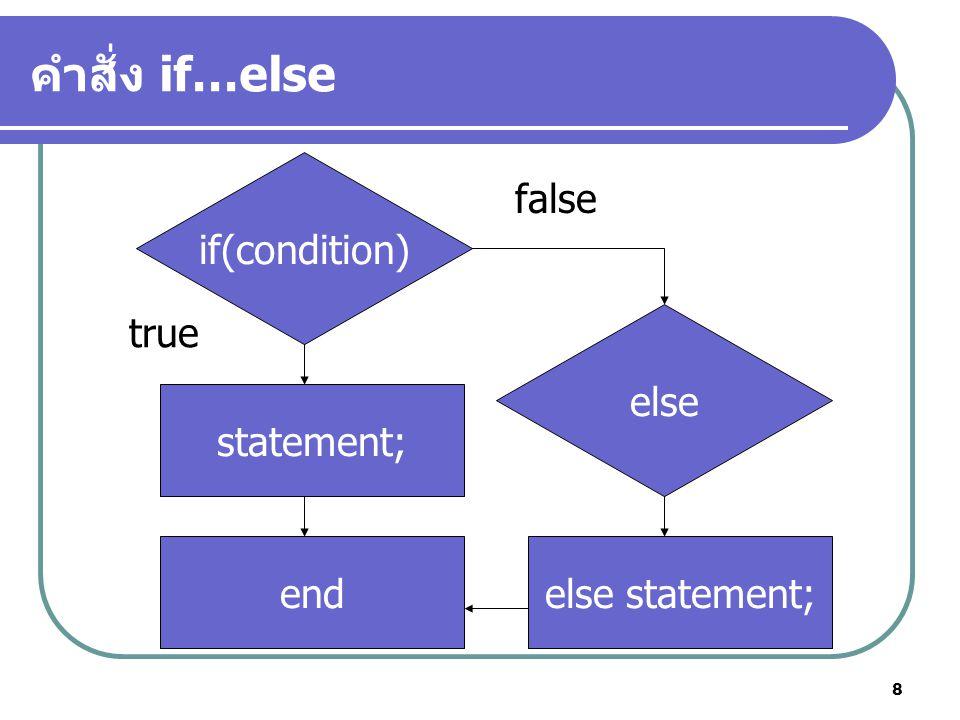 8 คำสั่ง if…else if(condition) statement; end true false else else statement;