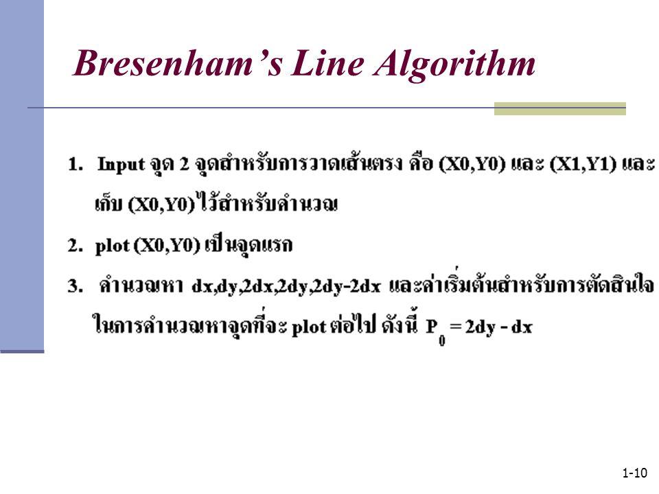 1-10 Bresenham's Line Algorithm