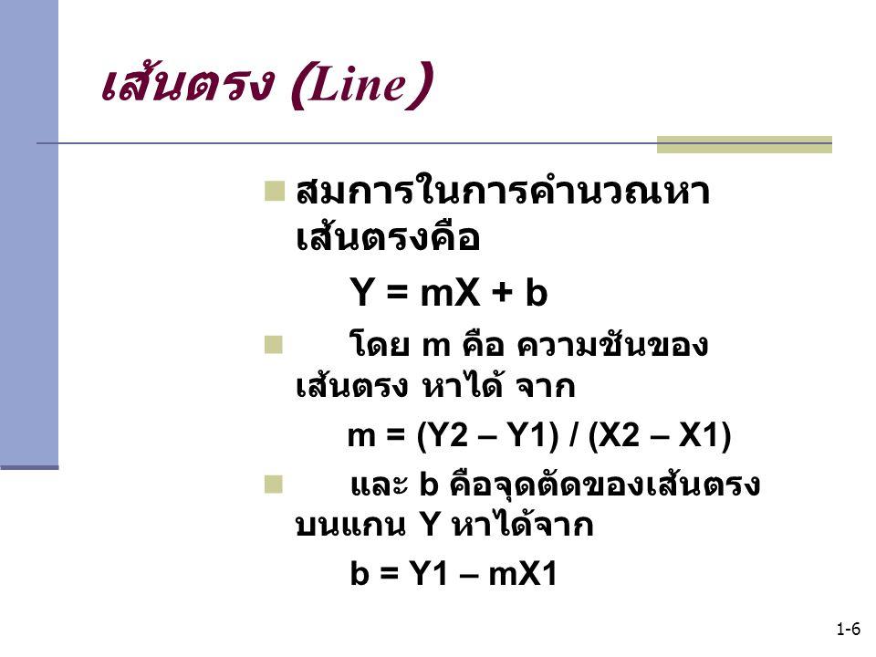 1-6 เส้นตรง (Line) สมการในการคำนวณหา เส้นตรงคือ Y = mX + b โดย m คือ ความชันของ เส้นตรง หาได้ จาก m = (Y2 – Y1) / (X2 – X1) และ b คือจุดตัดของเส้นตรง
