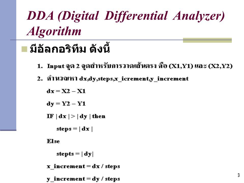 1-8 DDA (Digital Differential Analyzer) Algorithm มีอัลกอริทึม ดังนี้