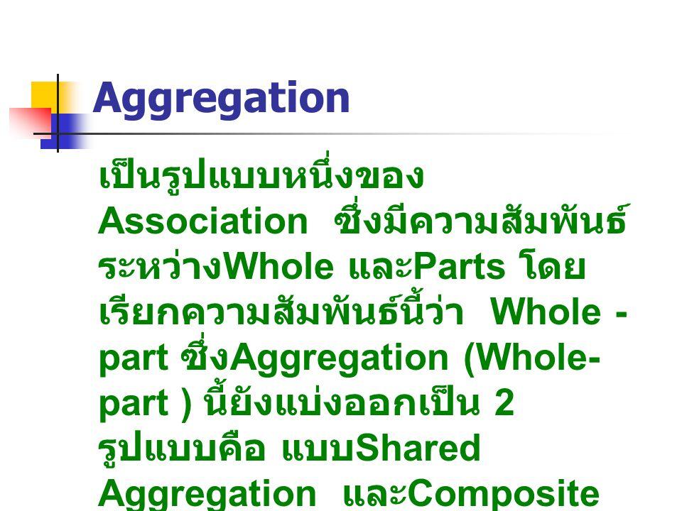 Aggregation เป็นรูปแบบหนึ่งของ Association ซึ่งมีความสัมพันธ์ ระหว่าง Whole และ Parts โดย เรียกความสัมพันธ์นี้ว่า Whole - part ซึ่ง Aggregation (Whole
