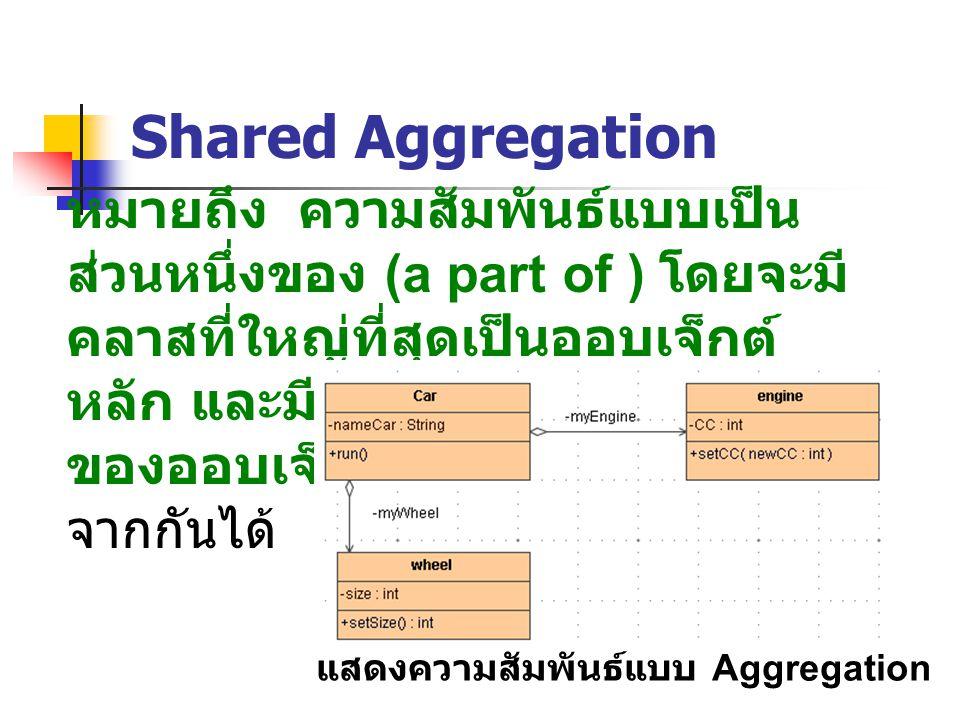 Shared Aggregation หมายถึง ความสัมพันธ์แบบเป็น ส่วนหนึ่งของ (a part of ) โดยจะมี คลาสที่ใหญ่ที่สุดเป็นออบเจ็กต์ หลัก และมีคลาสอื่น ๆ เป็นส่วนหนึ่ง ของ