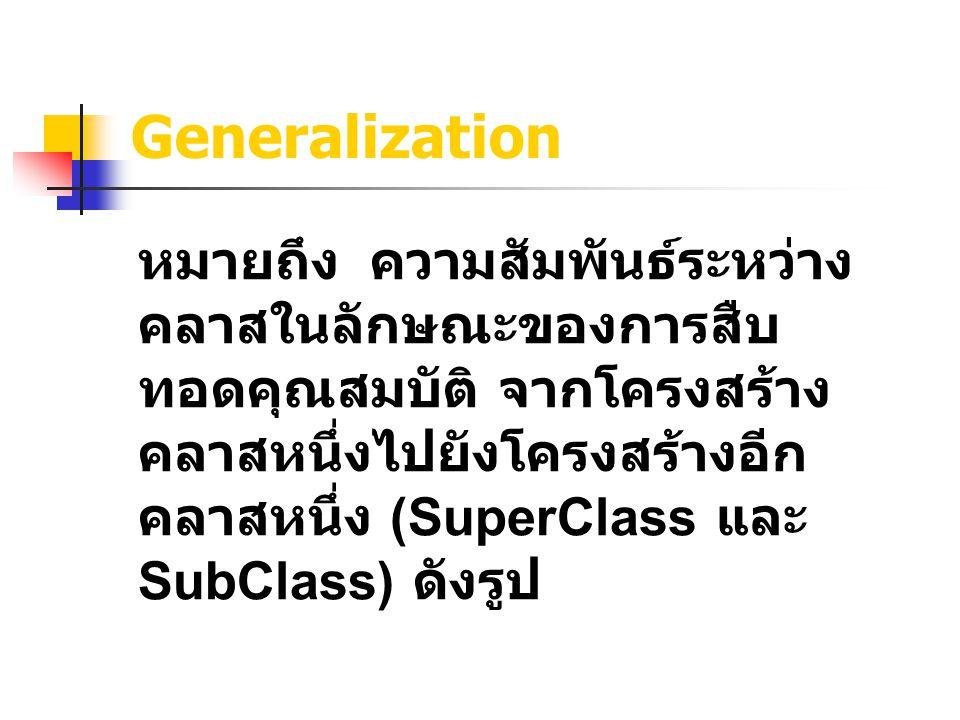Generalization หมายถึง ความสัมพันธ์ระหว่าง คลาสในลักษณะของการสืบ ทอดคุณสมบัติ จากโครงสร้าง คลาสหนึ่งไปยังโครงสร้างอีก คลาสหนึ่ง (SuperClass และ SubCla