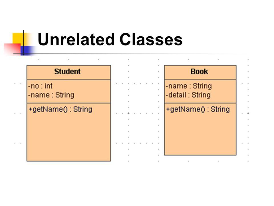 Unrelated Classes