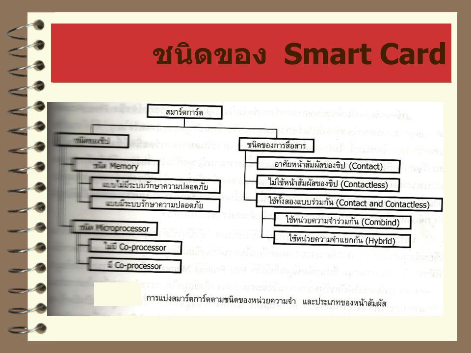 ชนิดของ Smart Card