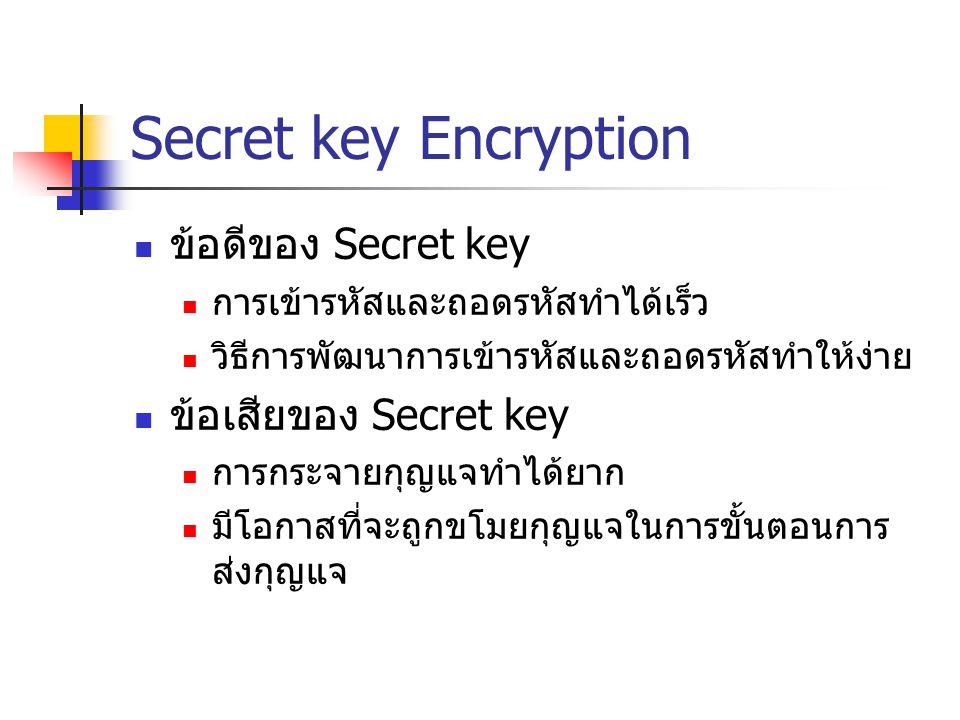 Secret key Encryption ข้อดีของ Secret key การเข้ารหัสและถอดรหัสทำได้เร็ว วิธีการพัฒนาการเข้ารหัสและถอดรหัสทำให้ง่าย ข้อเสียของ Secret key การกระจายกุญ