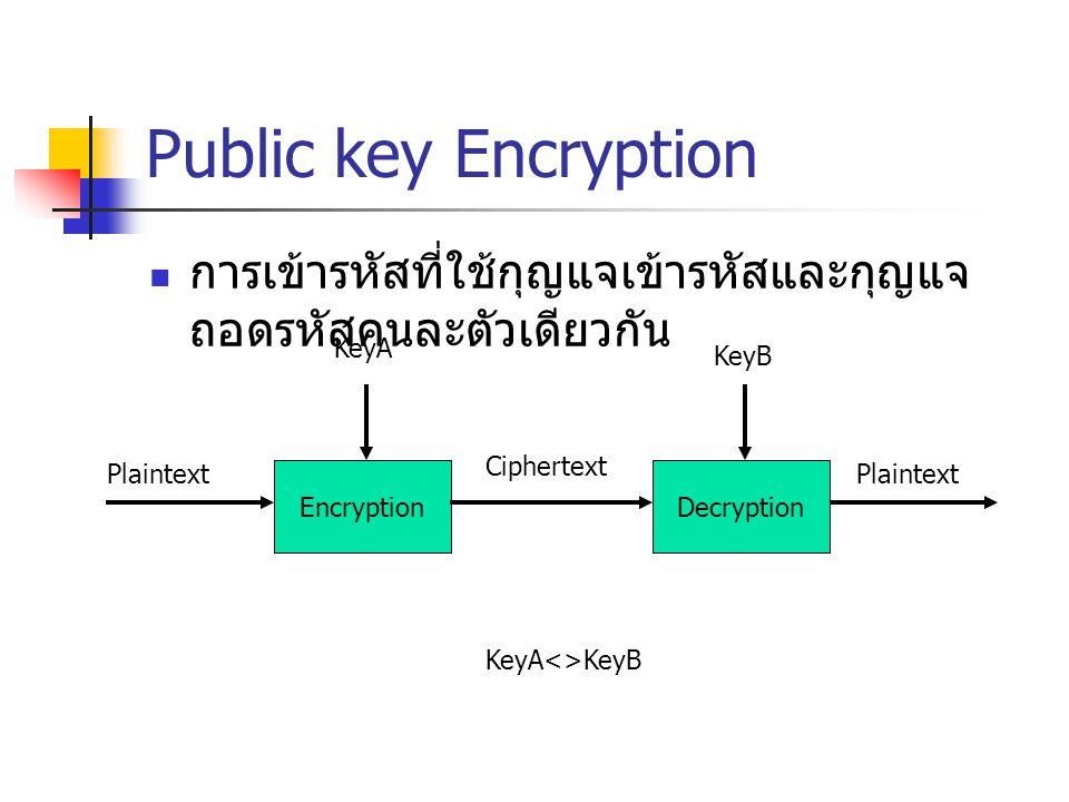 Public key Encryption การเข้ารหัสที่ใช้กุญแจเข้ารหัสและกุญแจ ถอดรหัสคนละตัวเดียวกัน Encryption Plaintext Ciphertext KeyA Decryption Plaintext KeyB Key
