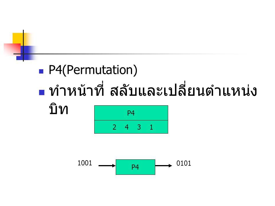P4(Permutation) ทำหน้าที่ สลับและเปลี่ยนตำแหน่ง บิท P4 2 4 3 1 1001 P4 0101
