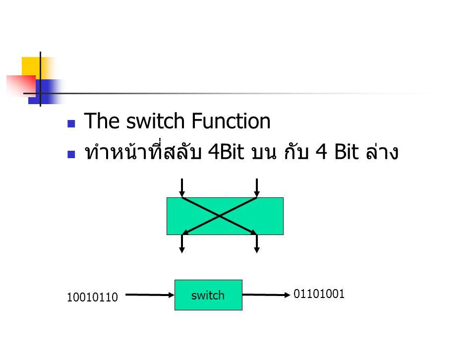 The switch Function ทำหน้าที่สลับ 4Bit บน กับ 4 Bit ล่าง 10010110 switch 01101001