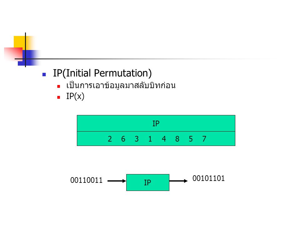 IP(Initial Permutation) เป็นการเอาข้อมูลมาสลับบิทก่อน IP(x) IP 2 6 3 1 4 8 5 7 00110011 IP 00101101