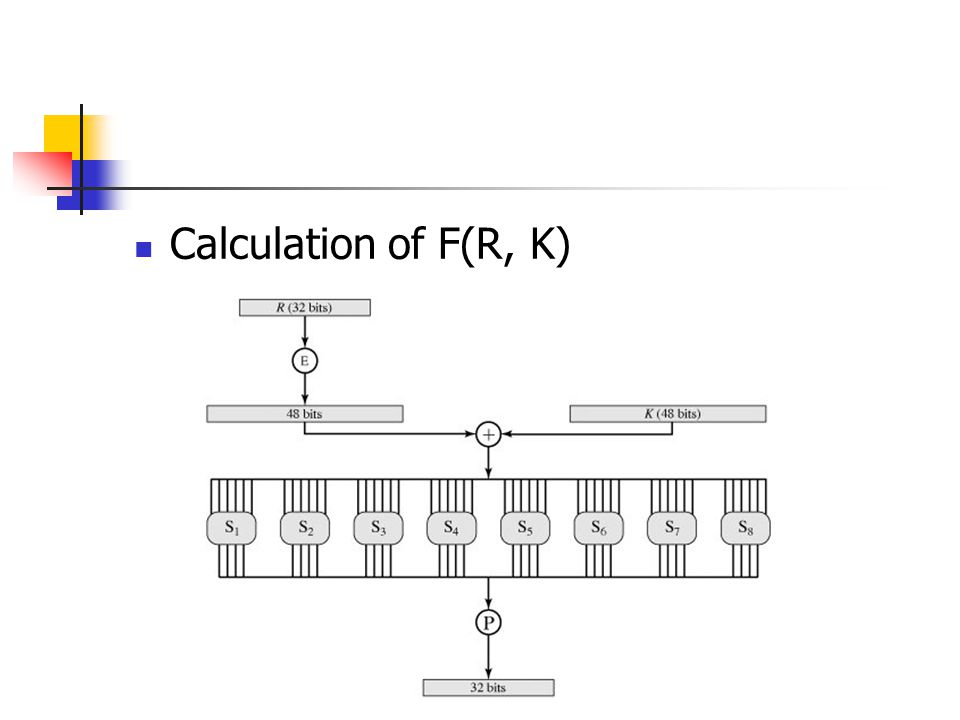 Calculation of F(R, K)