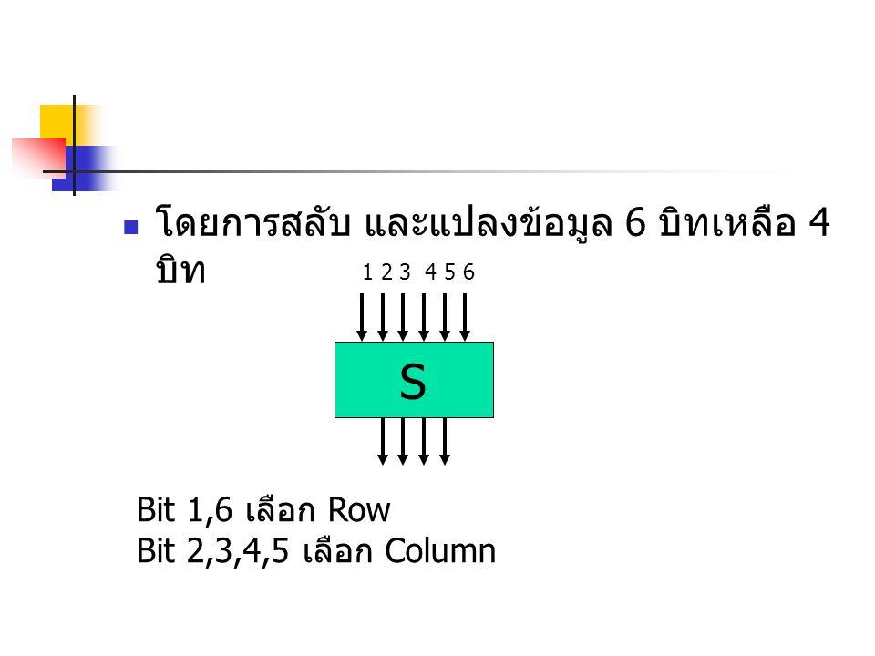 โดยการสลับ และแปลงข้อมูล 6 บิทเหลือ 4 บิท S 1 2 3 4 5 6 Bit 1,6 เลือก Row Bit 2,3,4,5 เลือก Column