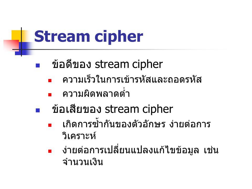 Stream cipher ข้อดีของ stream cipher ความเร็วในการเข้ารหัสและถอดรหัส ความผิดพลาดต่ำ ข้อเสียของ stream cipher เกิดการซ้ำกันของตัวอักษร ง่ายต่อการ วิเคร