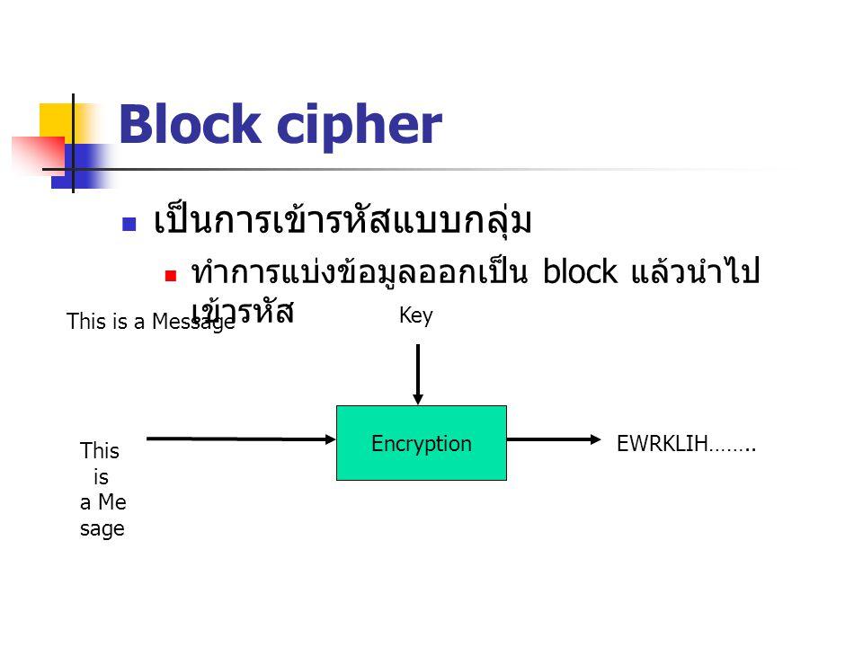 Block cipher เป็นการเข้ารหัสแบบกลุ่ม ทำการแบ่งข้อมูลออกเป็น block แล้วนำไป เข้ารหัส Encryption This is a Message EWRKLIH…….. Key This is a Me sage