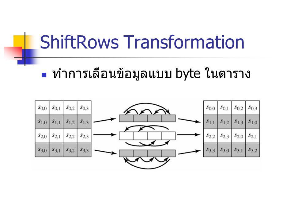 ShiftRows Transformation ทำการเลือนข้อมูลแบบ byte ในตาราง
