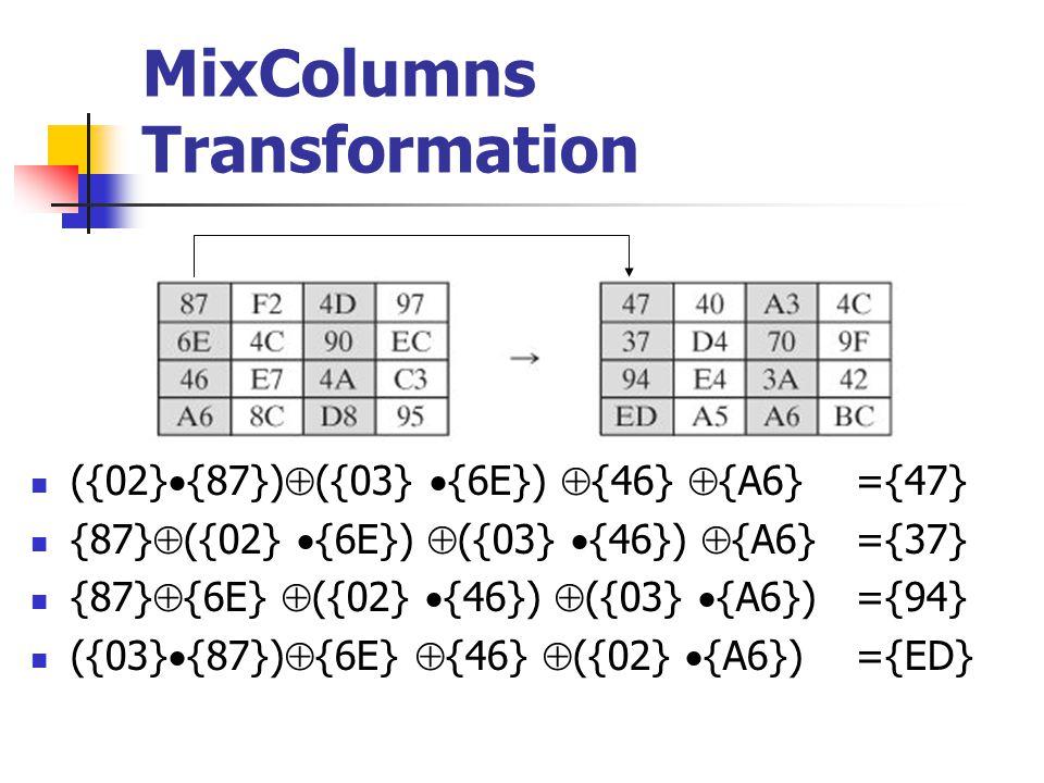 MixColumns Transformation ({02}  {87})  ({03}  {6E})  {46}  {A6} ={47} {87}  ({02}  {6E})  ({03}  {46})  {A6} ={37} {87}  {6E}  ({02}  {46})  ({03}  {A6}) ={94} ({03}  {87})  {6E}  {46}  ({02}  {A6}) ={ED}