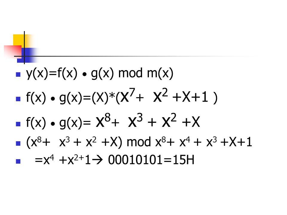 y(x)=f(x)  g(x) mod m(x) f(x)  g(x)=(X)*( x 7 + x 2 +X+1 ) f(x)  g(x)= x 8 + x 3 + x 2 +X (x 8 + x 3 + x 2 +X) mod x 8 + x 4 + x 3 +X+1 =x 4 +x 2+ 1  00010101=15H