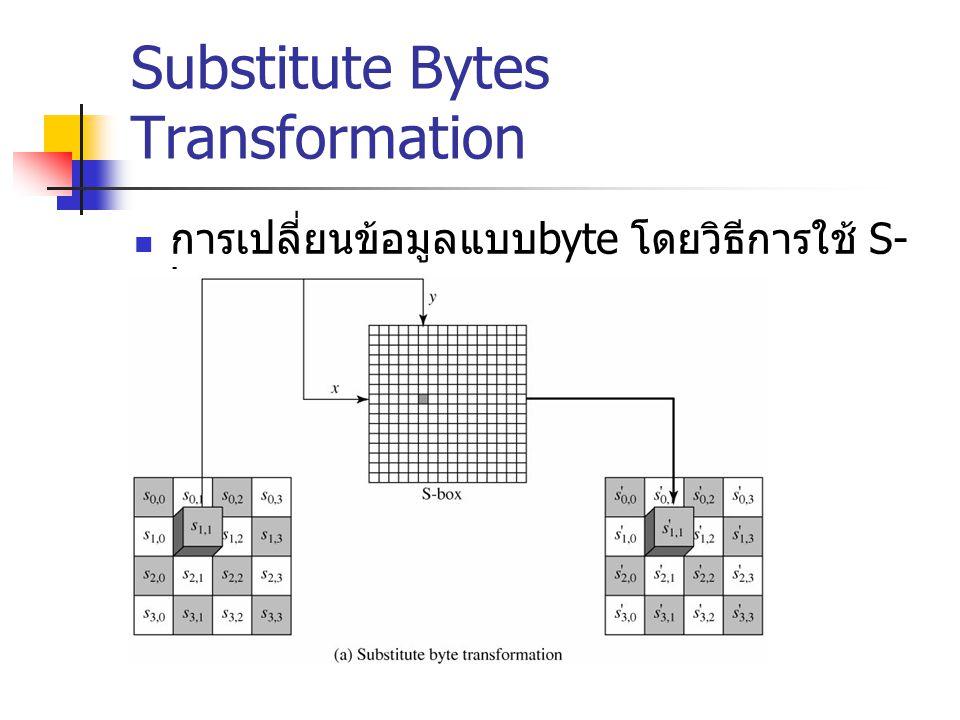 Substitute Bytes Transformation การเปลี่ยนข้อมูลแบบ byte โดยวิธีการใช้ S- box