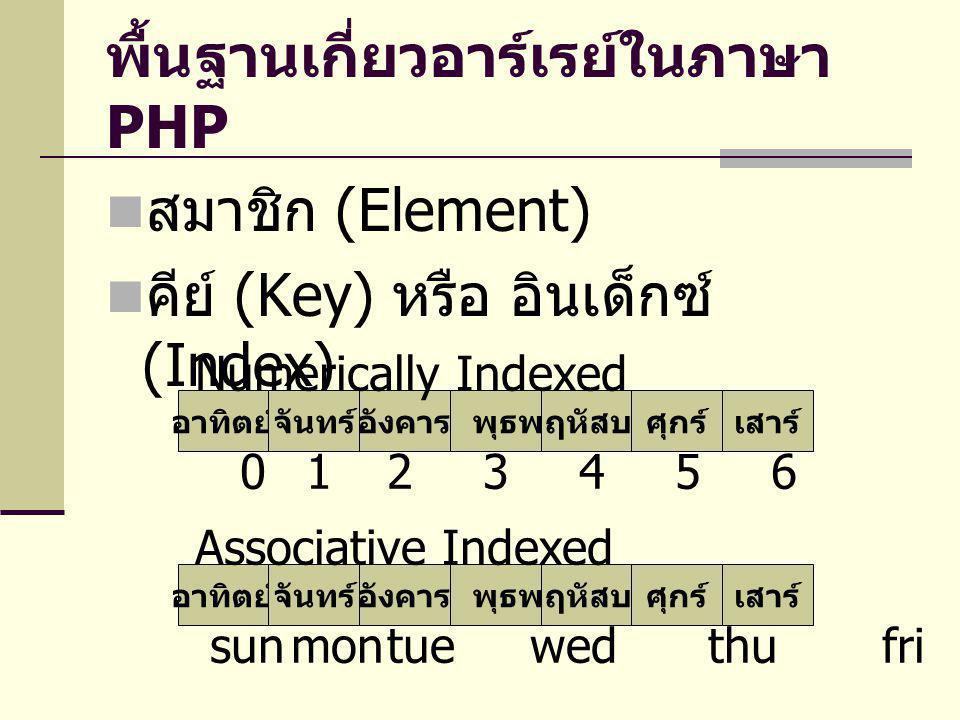 พื้นฐานเกี่ยวอาร์เรย์ในภาษา PHP สมาชิก (Element) คีย์ (Key) หรือ อินเด็กซ์ (Index) อาทิตย์จันทร์อังคารพุธพฤหัสบดีศุกร์เสาร์ 0 123456 Numerically Index