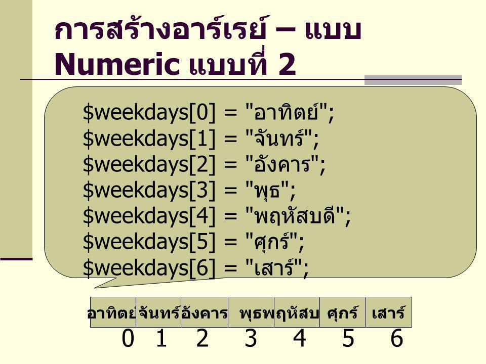การสร้างอาร์เรย์ – แบบ Numeric แบบที่ 2 อาทิตย์จันทร์อังคารพุธพฤหัสบดีศุกร์เสาร์ 0 123456 $weekdays[0] =