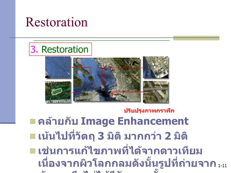 1-11 Restoration คล้ายกับ Image Enhancement เน้นไปที่วัตถุ 3 มิติ มากกว่า 2 มิติ เช่นการแก้ไขภาพที่ได้จากดาวเทียม เนื่องจากผิวโลกกลมดังนั้นรูปที่ถ่ายจ