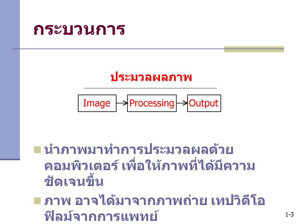 1-14 Image Synthesis สร้างภาพตัดขวาง