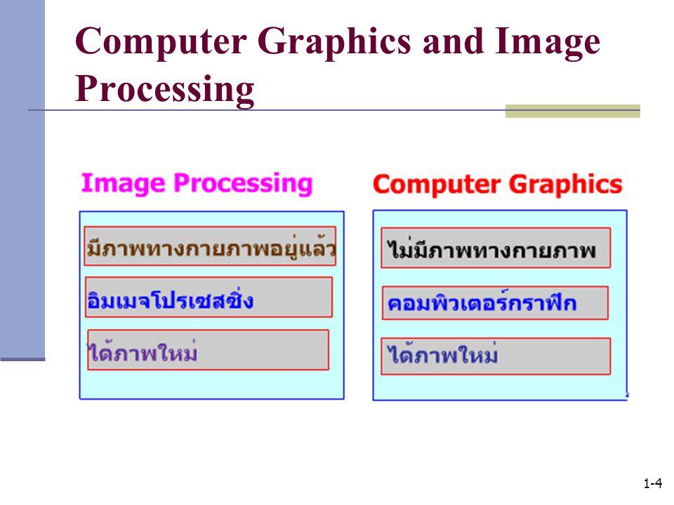 1-5 ความแตกต่างระหว่าง Computer Graphics และ Image Processing Computer Graphics เป็นการสร้างภาพ Graphics จากสมการคณิตศาสตร์ ตัวอย่างเช่น โปรแกรม Paint Brush เป็นต้น Image Processing เป็นการ ปรับเปลี่ยนแก้ไขเพื่อให้ได้ภาพใหม่หรือ ภาพที่เปลี่ยนแปลง ตัวอย่างเช่น โปรแกรม ACDsee ส่วนโปรแกรม Photoshop เป็นทั้ง Computer Graphics และ Image Processing