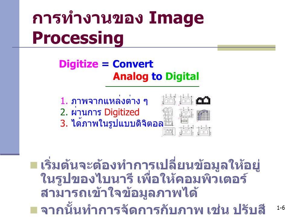 1-6 การทำงานของ Image Processing เริ่มต้นจะต้องทำการเปลี่ยนข้อมูลให้อยู่ ในรูปของไบนารี เพื่อให้คอมพิวเตอร์ สามารถเข้าใจข้อมูลภาพได้ จากนั้นทำการจัดกา
