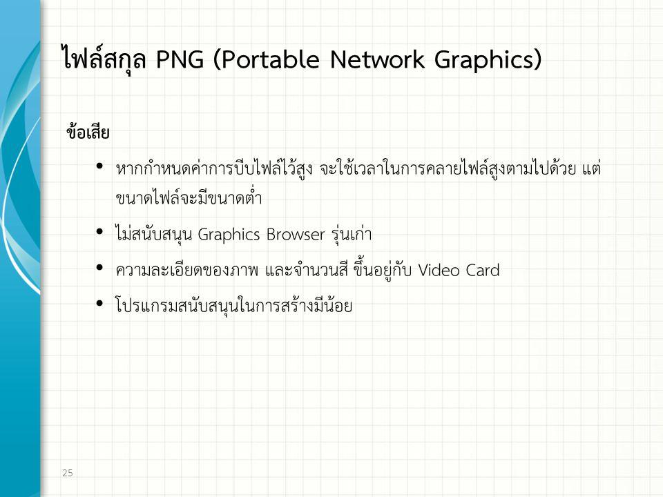 ไฟล์สกุล PNG (Portable Network Graphics) ข้อเสีย หากกำหนดค่าการบีบไฟล์ไว้สูง จะใช้เวลาในการคลายไฟล์สูงตามไปด้วย แต่ ขนาดไฟล์จะมีขนาดต่ำ ไม่สนับสนุน Graphics Browser รุ่นเก่า ความละเอียดของภาพ และจำนวนสี ขึ้นอยู่กับ Video Card โปรแกรมสนับสนุนในการสร้างมีน้อย 25