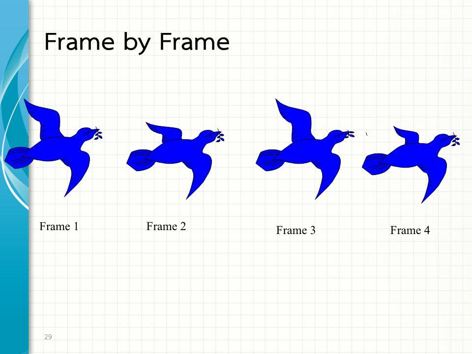 Frame by Frame Frame 1 Frame 2 Frame 3Frame 4 29