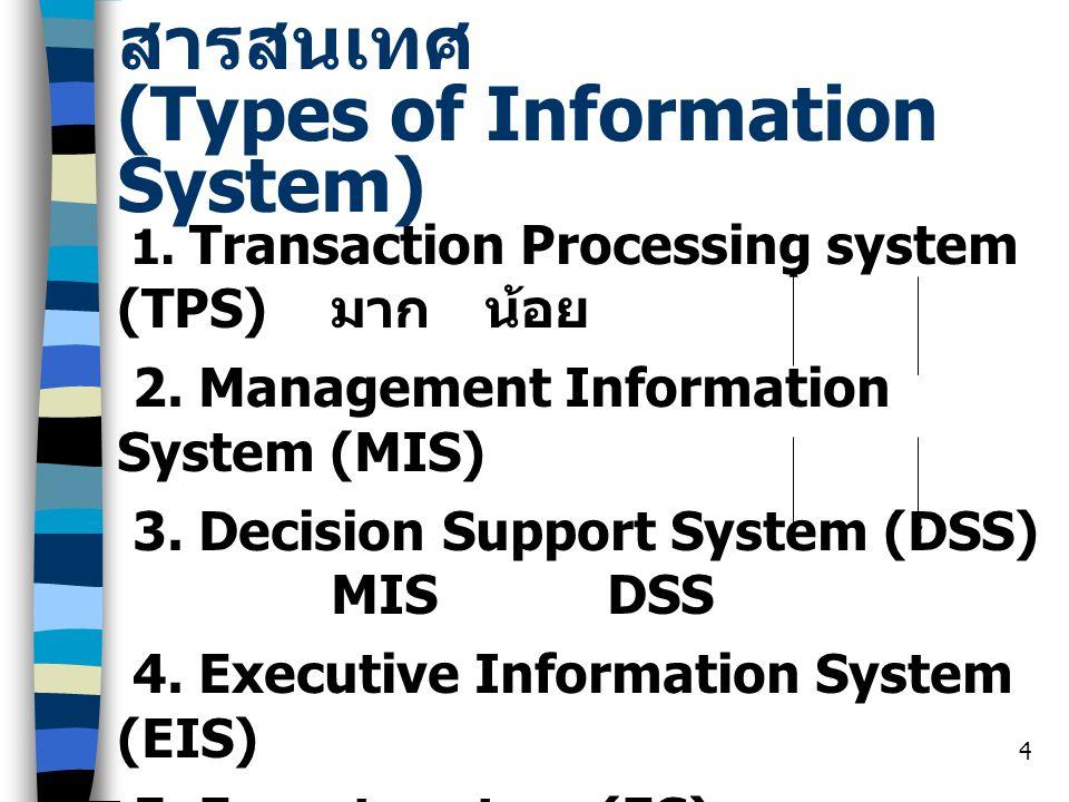 5 Transaction Processing Systems (TPS) คือ ระบบที่ใช้ในการดำเนินการ เกี่ยวกับ งานขั้นพื้นฐานขององค์กร (Routine Work) หรือเกี่ยวกับการ บันทึกรายการเปลี่ยนแปลง (Transaction) ขั้นพื้นฐานต่างๆ ที่ เกี่ยวกับการดำเนินงานในองค์กร เช่นการฝากเงิน การถอนเงิน การ ซื้อ / ขายสินค้า TPS จะเกี่ยวข้องกับข้อมูลปริมาณ มาก โดยข้อมูลดังกล่าวจะเป็น ข้อมูลขั้นพื้นฐานขององค์กร ซึ่งจะ ถูกนำไปใช้ในการดำเนินของระบบ สารสนเทศประเภทอื่นๆ ต่อไป ( เช่น MIS DSS และ EIS)