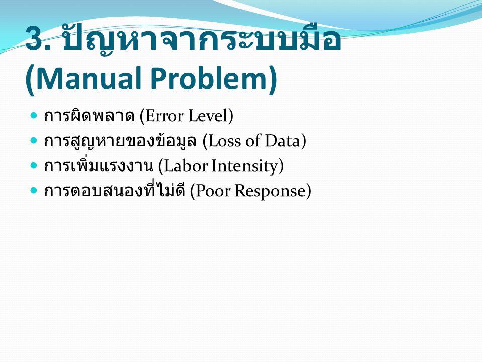 3. ปัญหาจากระบบมือ (Manual Problem) การผิดพลาด (Error Level) การสูญหายของข้อมูล (Loss of Data) การเพิ่มแรงงาน (Labor Intensity) การตอบสนองที่ไม่ดี (Po