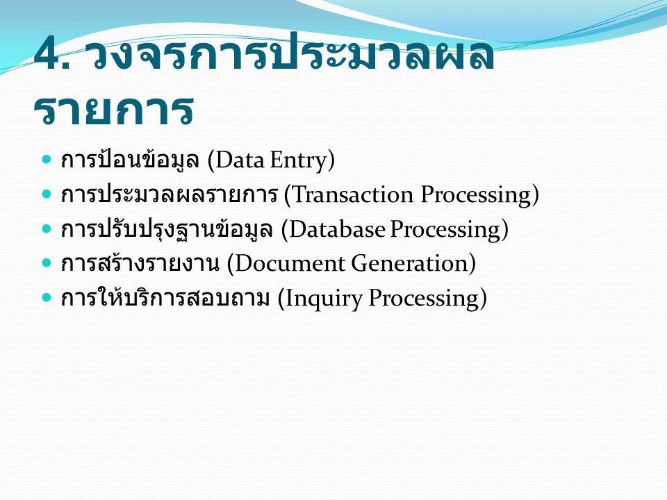 4. วงจรการประมวลผล รายการ การป้อนข้อมูล (Data Entry) การประมวลผลรายการ (Transaction Processing) การปรับปรุงฐานข้อมูล (Database Processing) การสร้างราย
