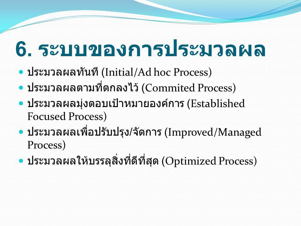 6. ระบบของการประมวลผล ประมวลผลทันที (Initial/Ad hoc Process) ประมวลผลตามที่ตกลงไว้ (Commited Process) ประมวลผลมุ่งตอบเป้าหมายองค์การ (Established Focu