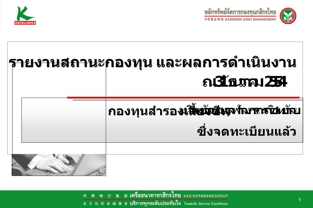 1 รายงานสถานะกองทุน และผลการดำเนินงาน กองทุนสำรองเลี้ยงชีพ ซึ่งจดทะเบียนแล้ว