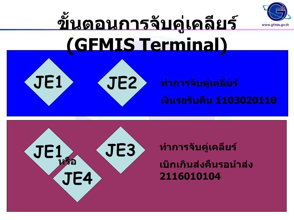 www.gfmis.go.th JE1 JE2 JE1 JE3 ทำการจับคู่เคลียร์ เงินรอรับคืน 1103020110 ทำการจับคู่เคลียร์ เบิกเกินส่งคืนรอนำส่ง 2116010104 ขั้นตอนการจับคู่เคลียร์ (GFMIS Terminal) JE4 หรือ